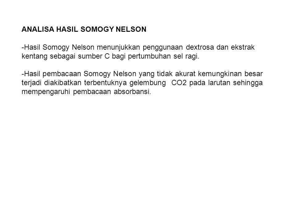 ANALISA HASIL SOMOGY NELSON