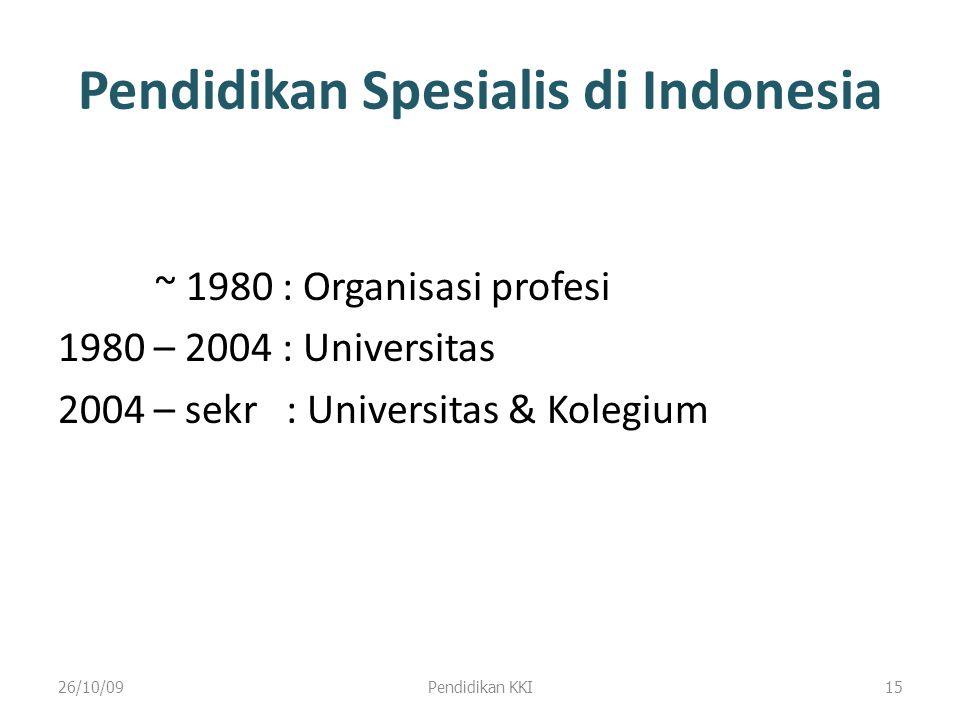 Pendidikan Spesialis di Indonesia