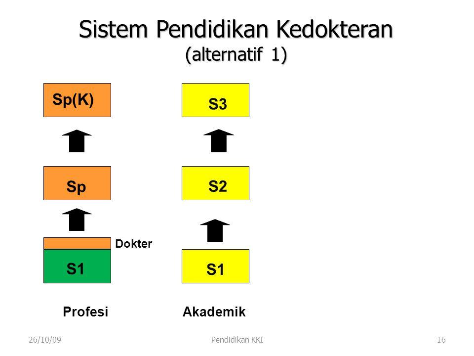Sistem Pendidikan Kedokteran (alternatif 1)