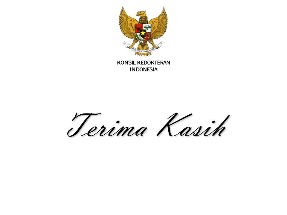 10/17/2009 KONSIL KEDOKTERAN INDONESIA Terima Kasih Fopki-Yogya2009