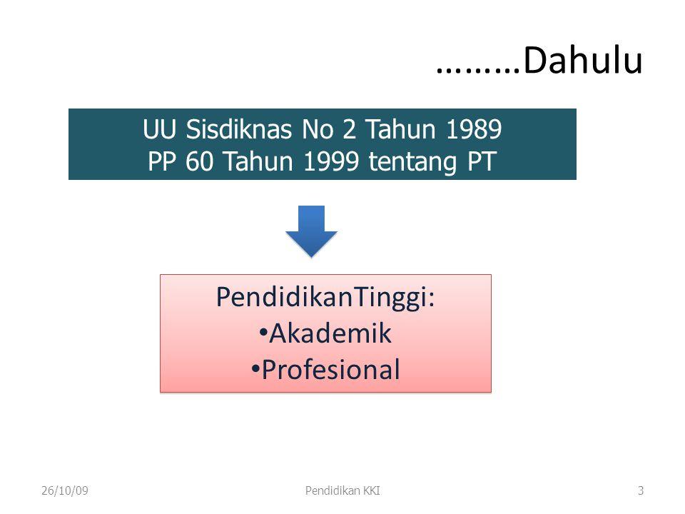 ………Dahulu PendidikanTinggi: Akademik Profesional