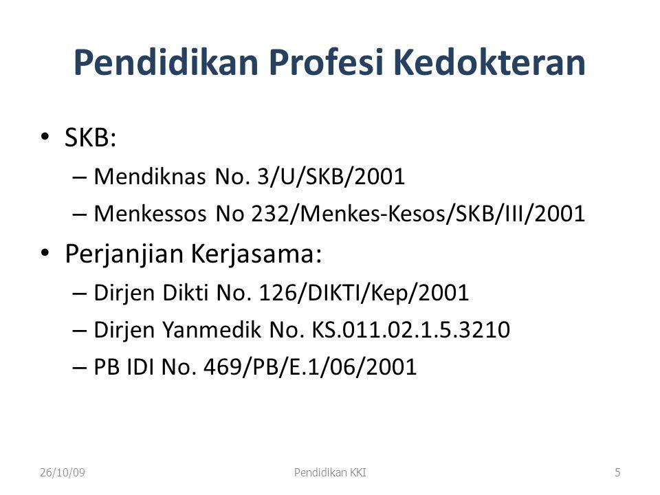 Pendidikan Profesi Kedokteran
