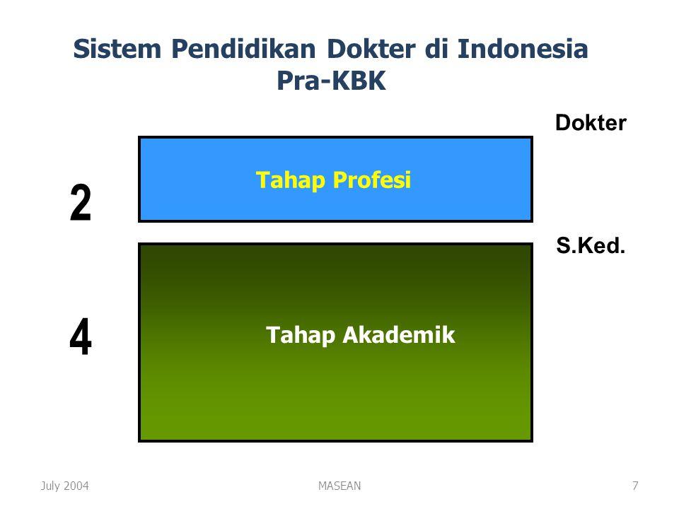 Sistem Pendidikan Dokter di Indonesia Pra-KBK