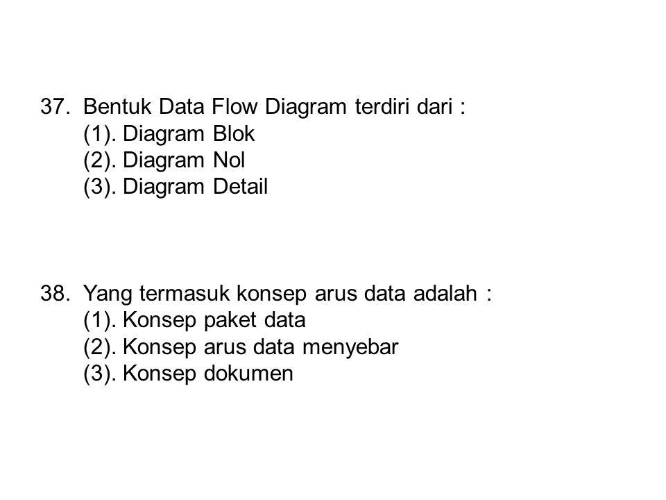 37. Bentuk Data Flow Diagram terdiri dari :