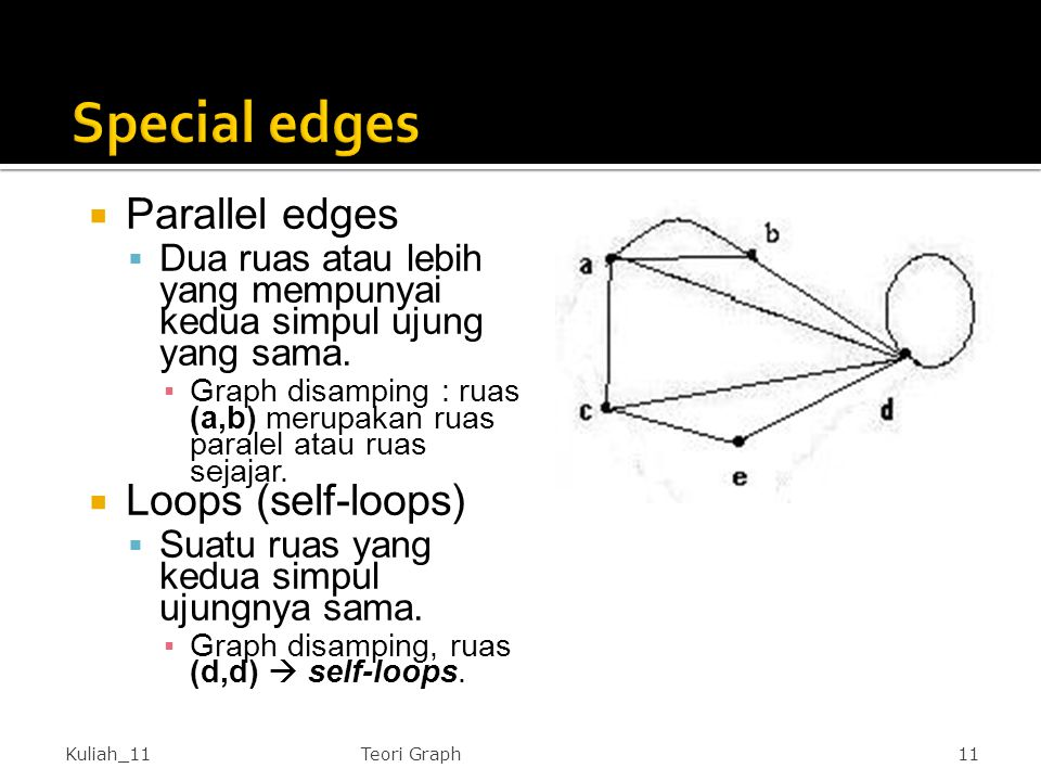 Special edges Parallel edges Loops (self-loops)