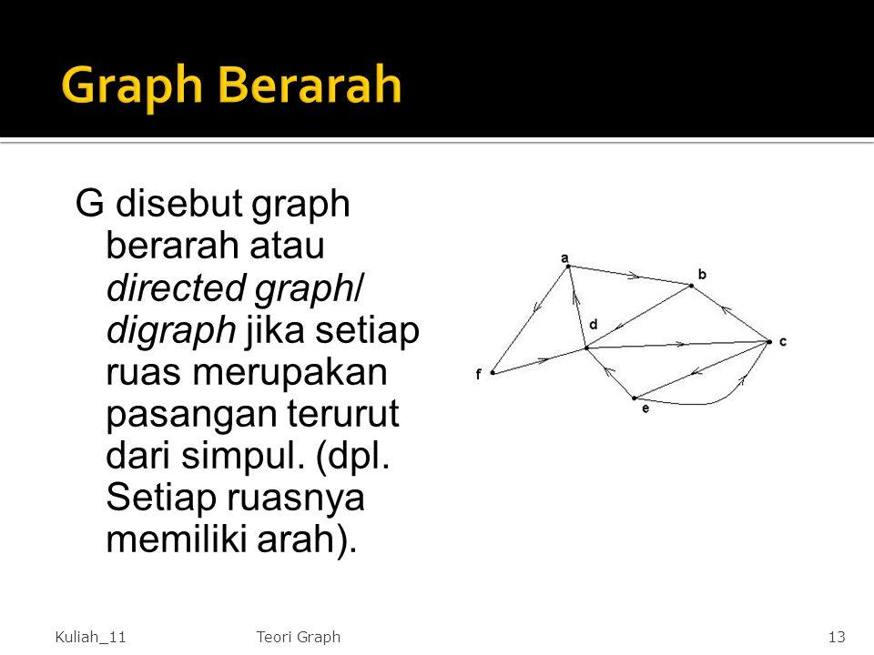 Graph Berarah