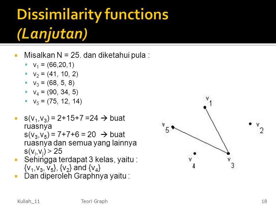 Dissimilarity functions (Lanjutan)