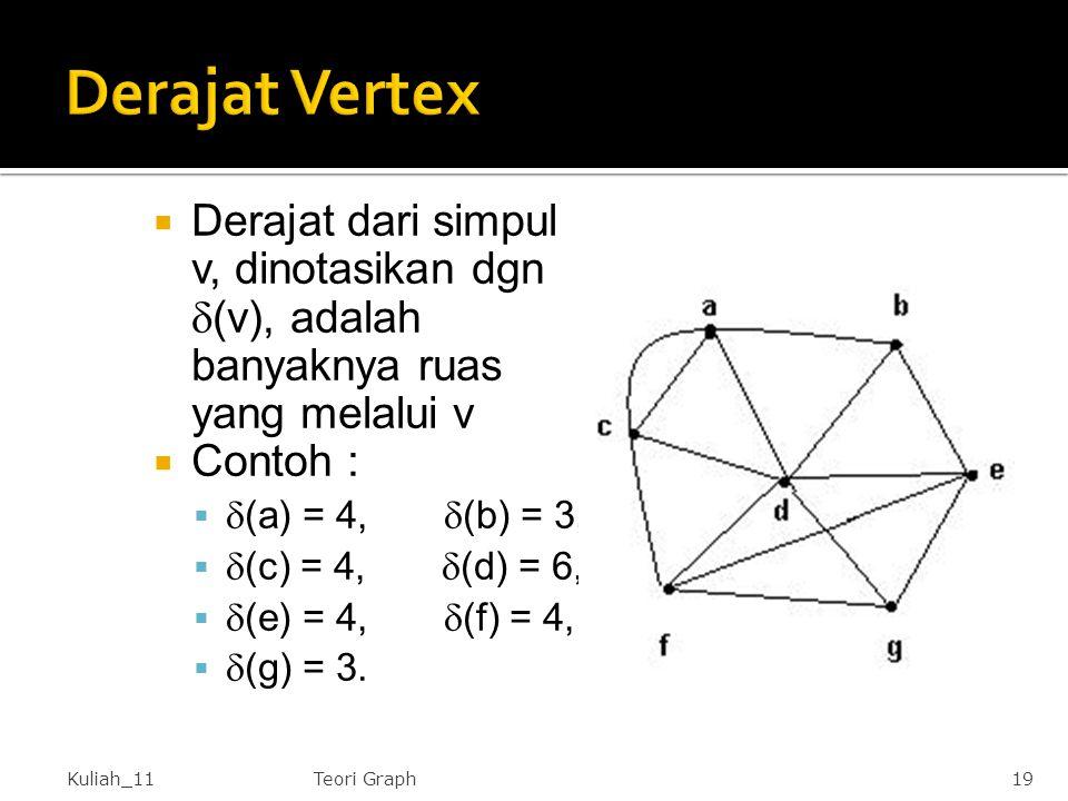 Derajat Vertex Derajat dari simpul v, dinotasikan dgn (v), adalah banyaknya ruas yang melalui v. Contoh :