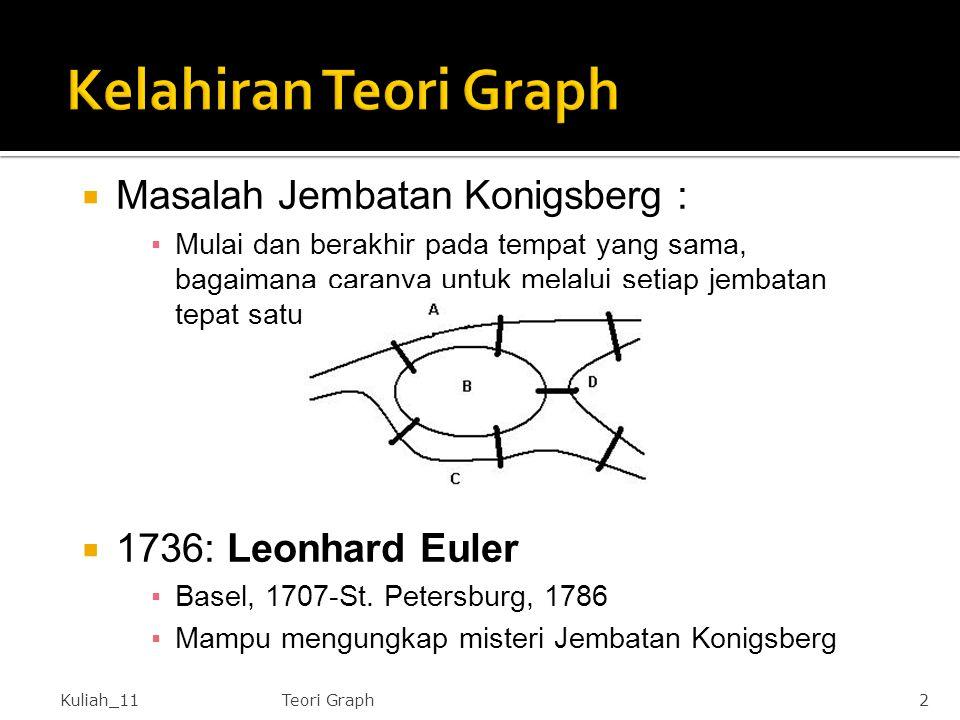 Kelahiran Teori Graph Masalah Jembatan Konigsberg :