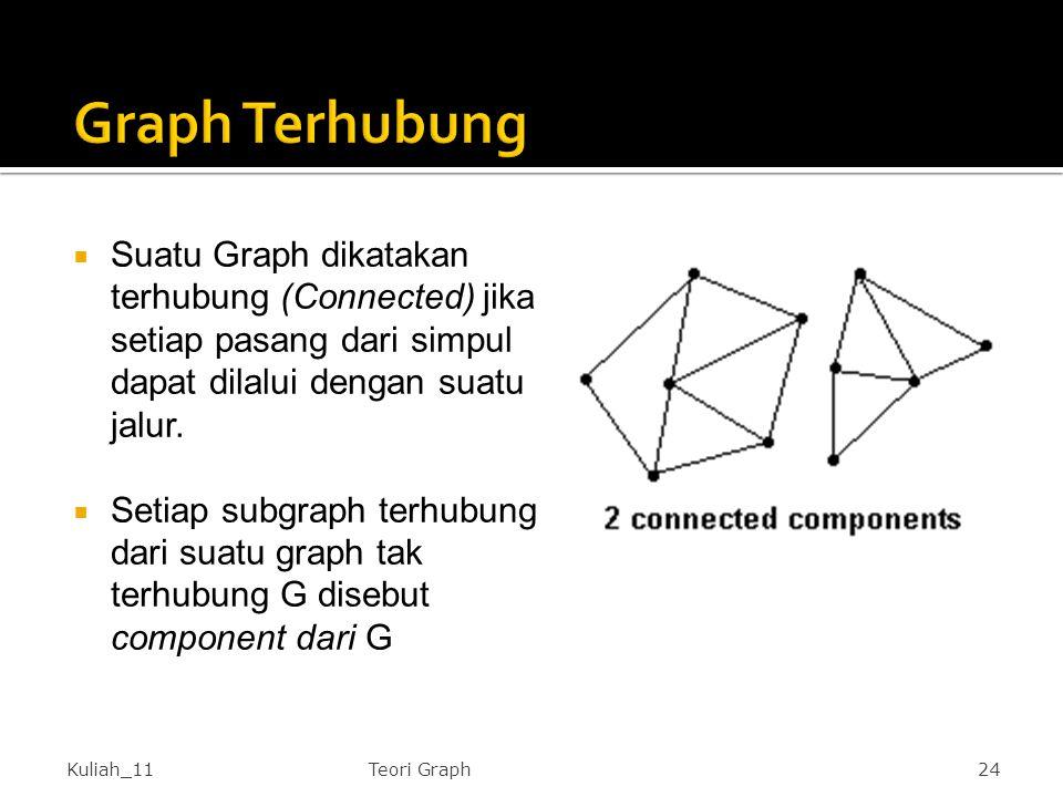 Graph Terhubung Suatu Graph dikatakan terhubung (Connected) jika setiap pasang dari simpul dapat dilalui dengan suatu jalur.