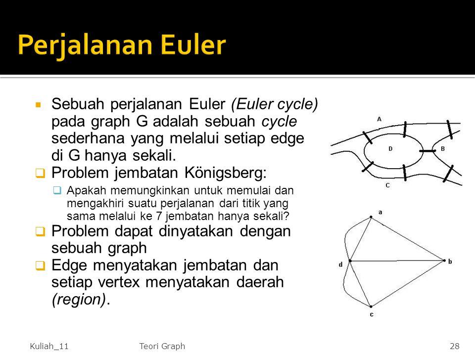 Perjalanan Euler Sebuah perjalanan Euler (Euler cycle) pada graph G adalah sebuah cycle sederhana yang melalui setiap edge di G hanya sekali.