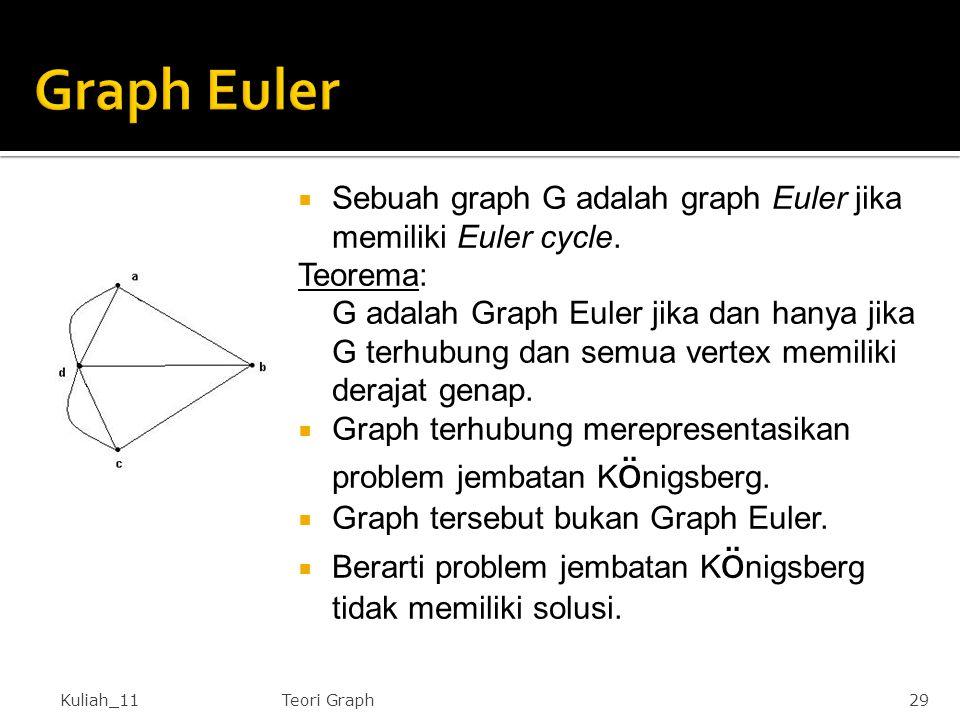 Graph Euler Sebuah graph G adalah graph Euler jika memiliki Euler cycle. Teorema: