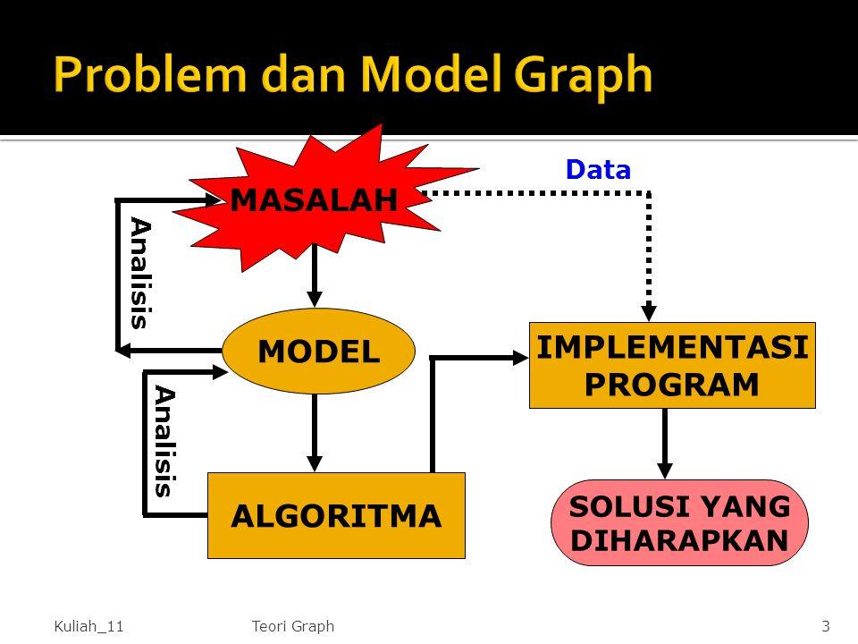 Problem dan Model Graph