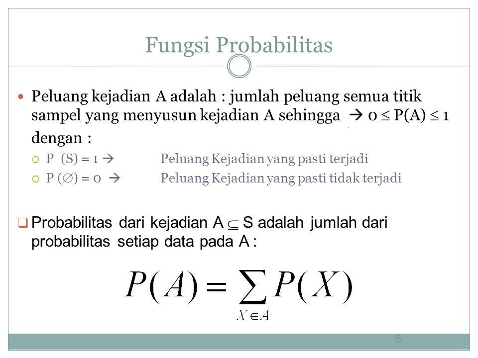 Fungsi Probabilitas Peluang kejadian A adalah : jumlah peluang semua titik sampel yang menyusun kejadian A sehingga  0  P(A)  1.