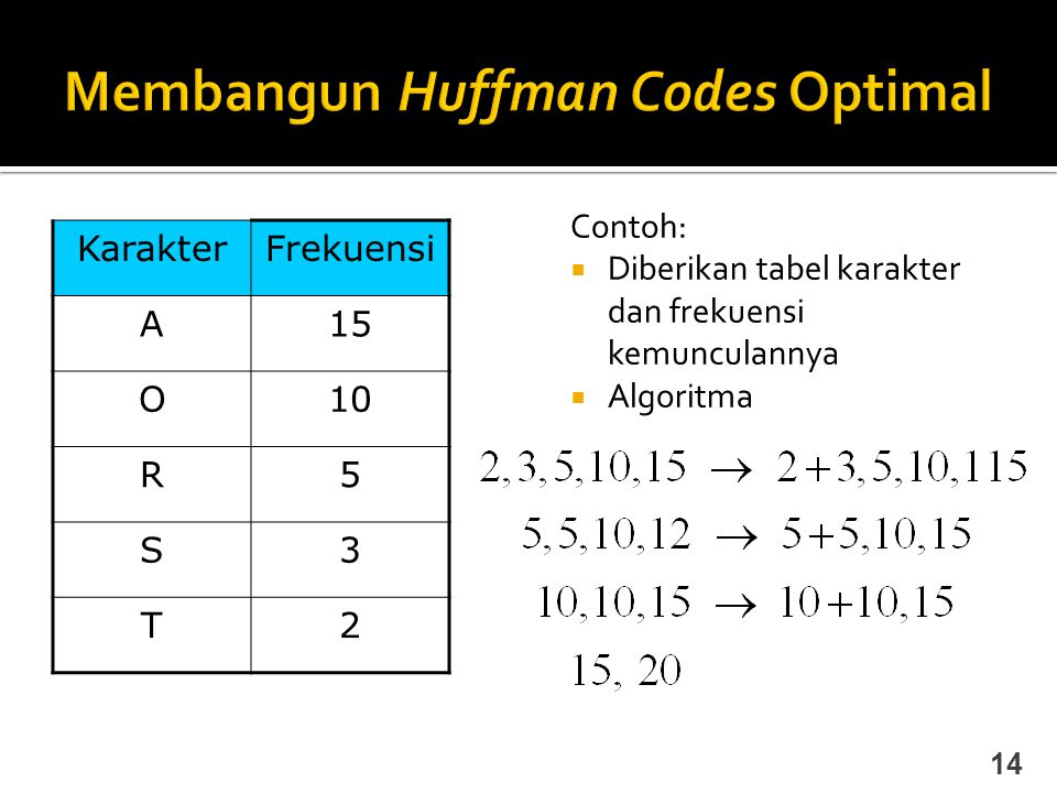 Membangun Huffman Codes Optimal