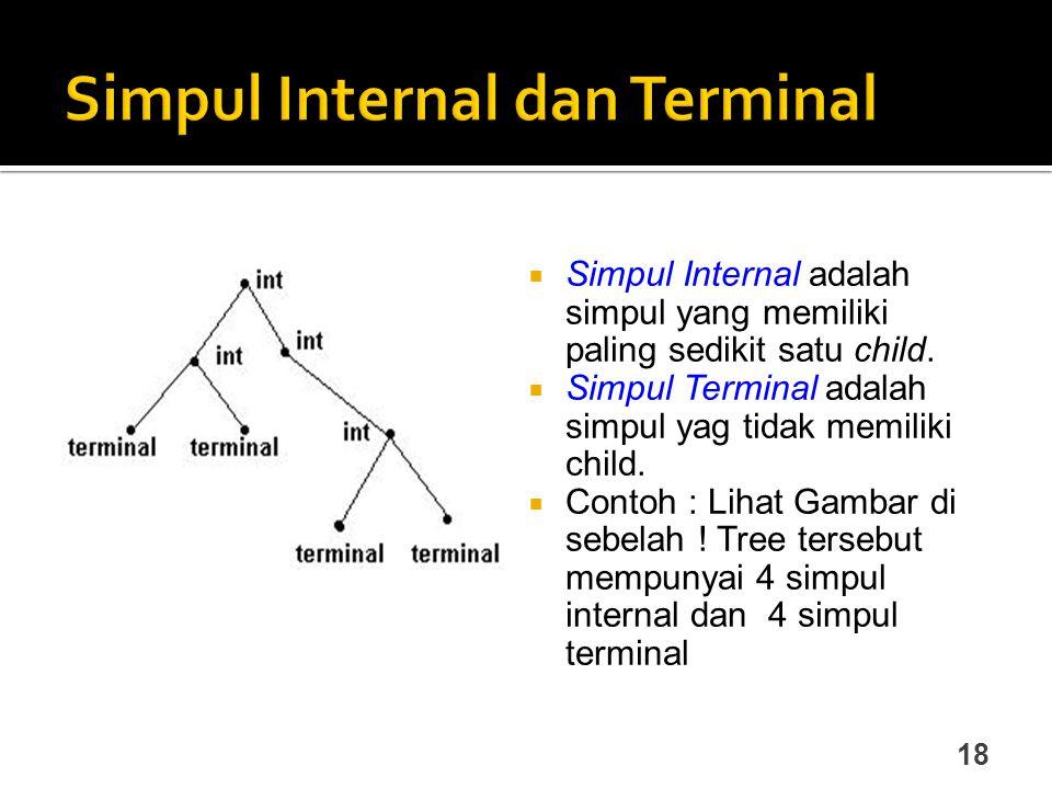 Simpul Internal dan Terminal