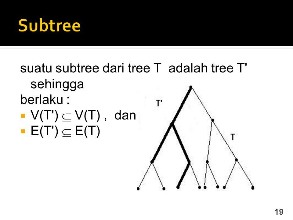 Subtree suatu subtree dari tree T adalah tree T sehingga berlaku :