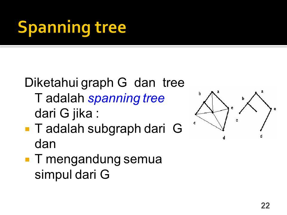 Spanning tree Diketahui graph G dan tree T adalah spanning tree dari G jika : T adalah subgraph dari G dan.