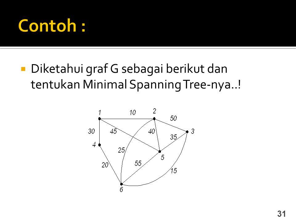 Contoh : Diketahui graf G sebagai berikut dan tentukan Minimal Spanning Tree-nya..!