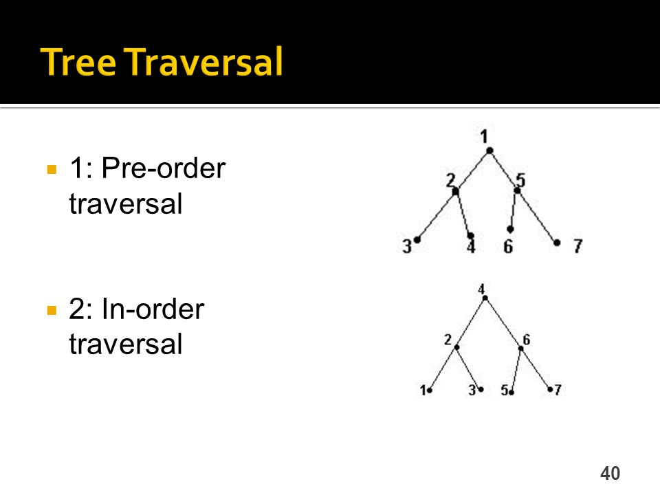 Tree Traversal 1: Pre-order traversal 2: In-order traversal
