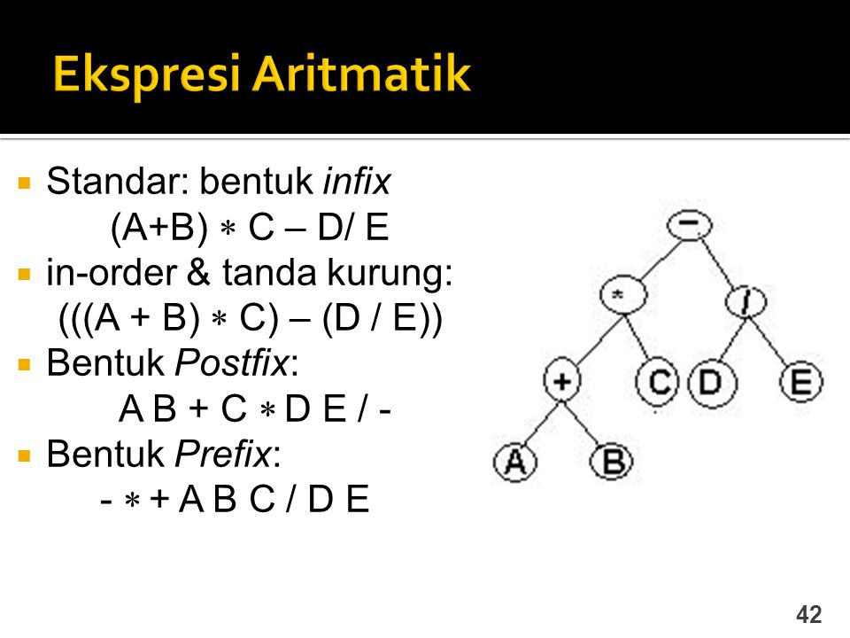 Ekspresi Aritmatik Standar: bentuk infix (A+B)  C – D/ E