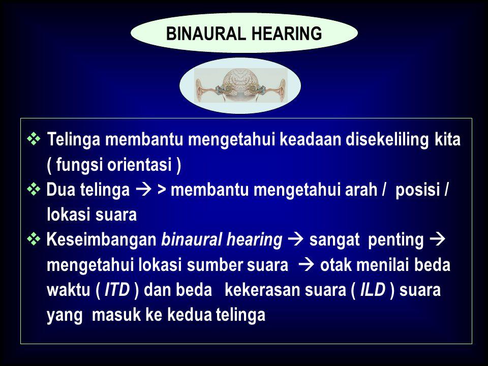 BINAURAL HEARING Telinga membantu mengetahui keadaan disekeliling kita. ( fungsi orientasi ) Dua telinga  > membantu mengetahui arah / posisi /