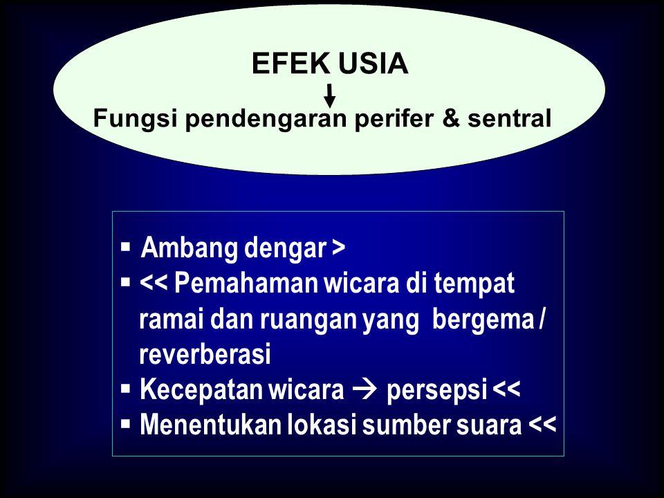 Fungsi pendengaran perifer & sentral