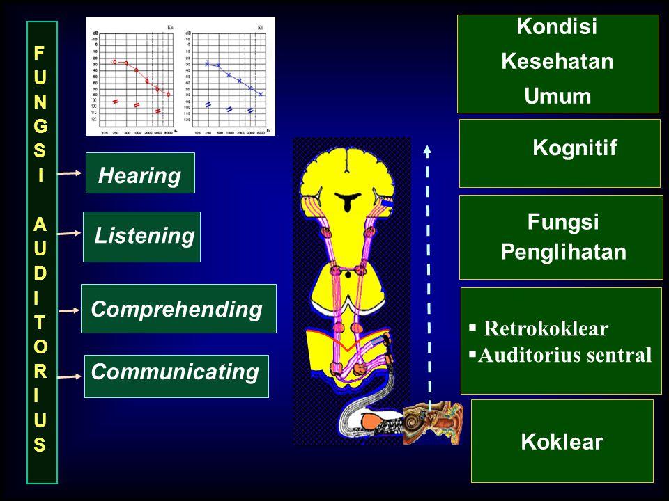 Kondisi Kesehatan Umum Kognitif Hearing Fungsi Listening Penglihatan