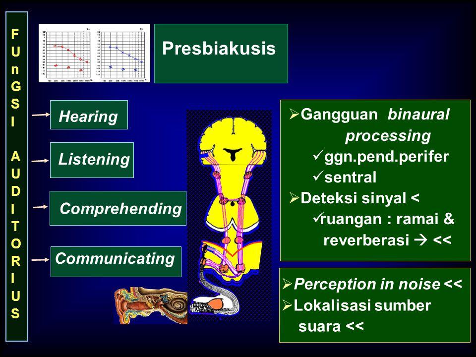 Presbiakusis Hearing Gangguan binaural processing ggn.pend.perifer
