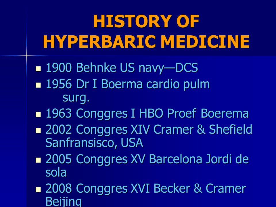 HISTORY OF HYPERBARIC MEDICINE