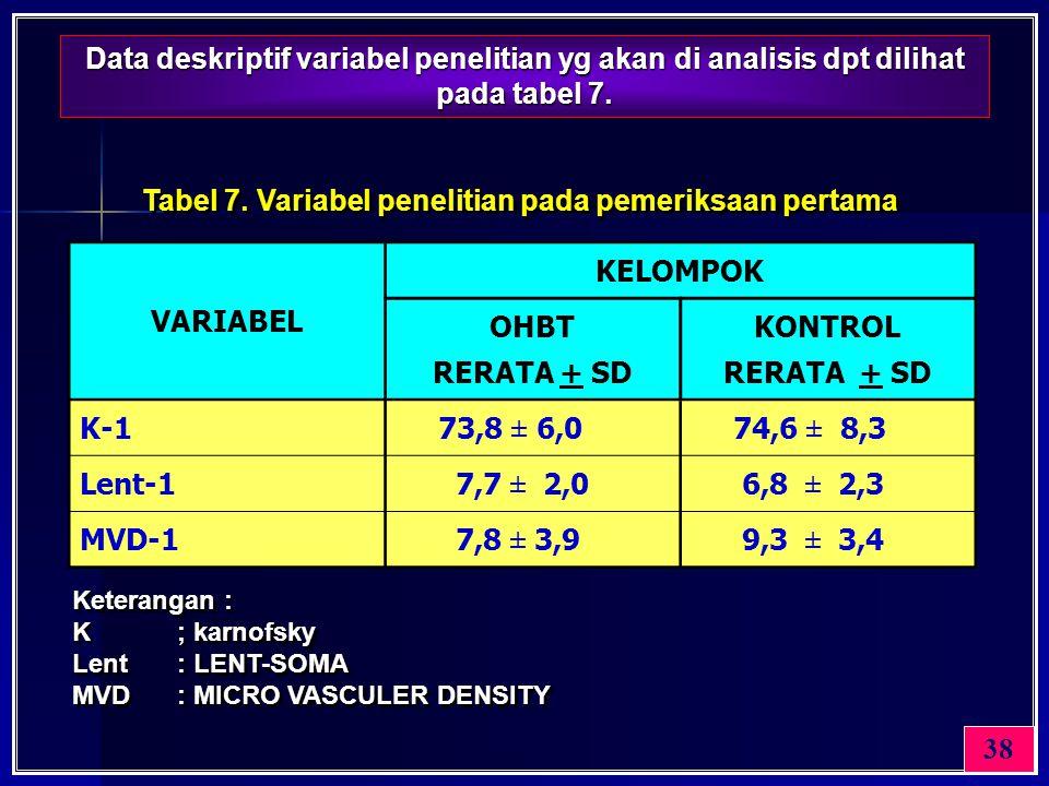 Tabel 7. Variabel penelitian pada pemeriksaan pertama