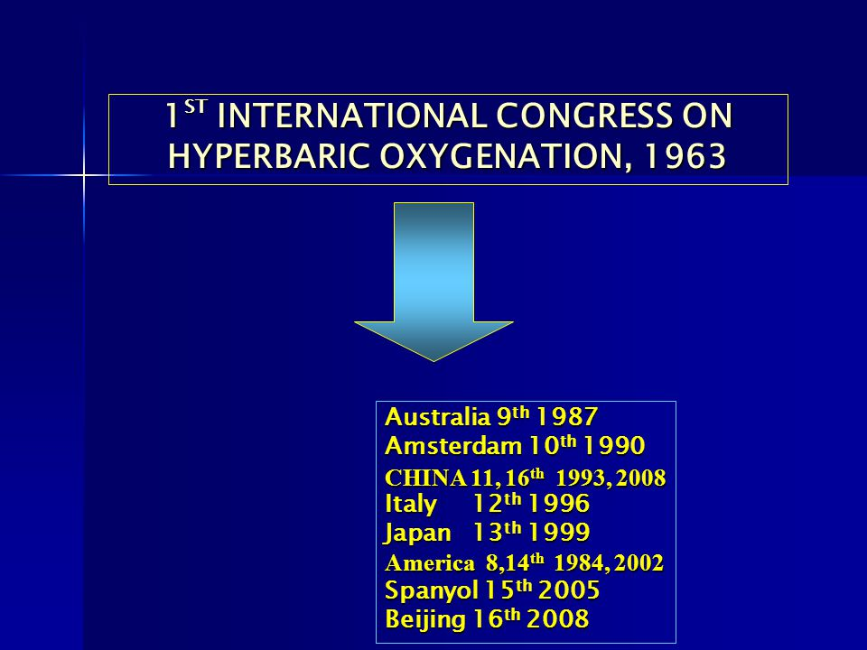 1ST INTERNATIONAL CONGRESS ON HYPERBARIC OXYGENATION, 1963