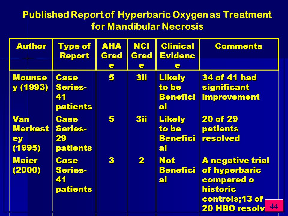 Published Report of Hyperbaric Oxygen as Treatment