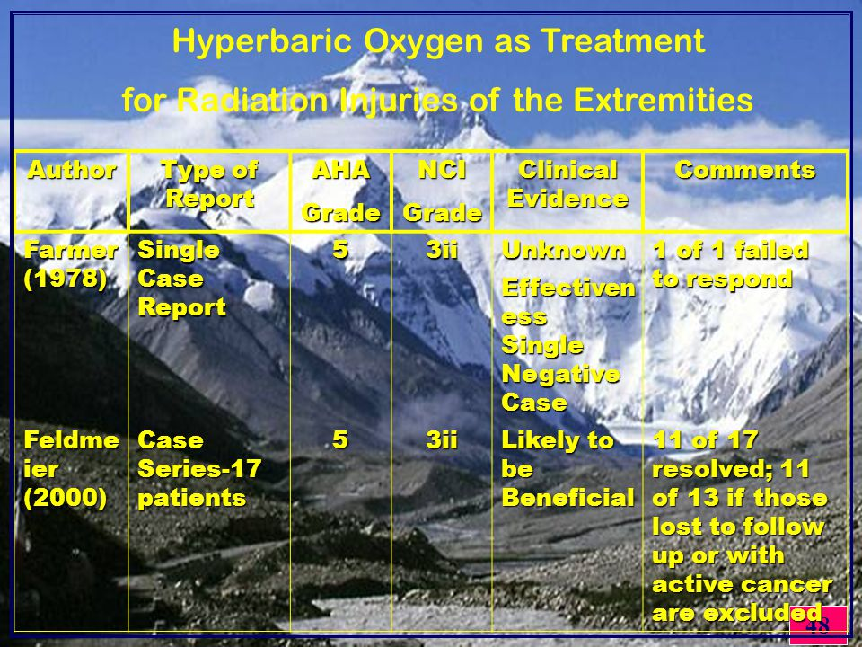 Hyperbaric Oxygen as Treatment