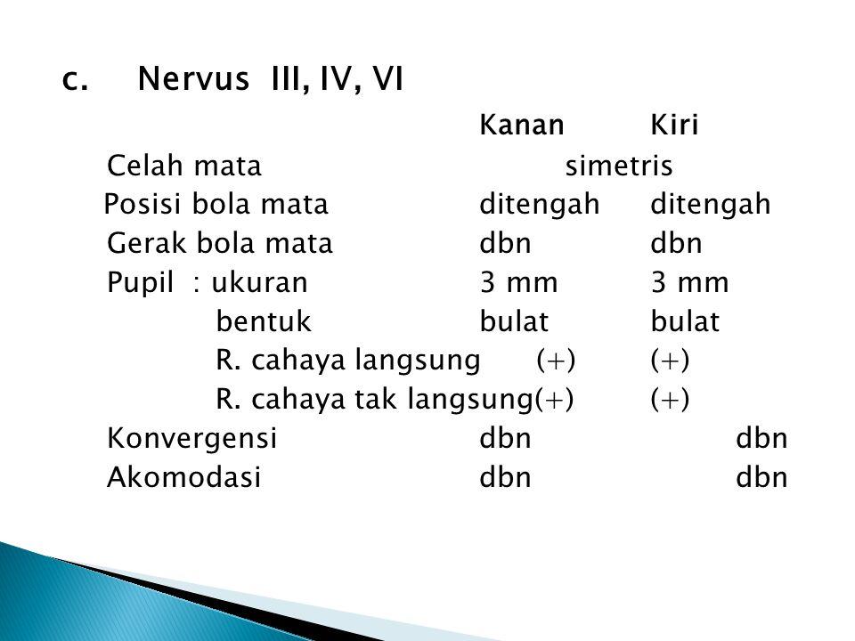 c. Nervus III, IV, VI Kanan Kiri Celah mata simetris