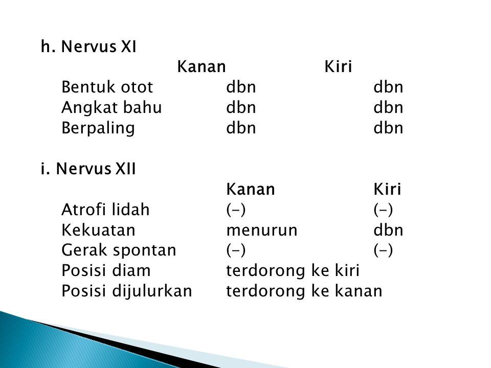 h. Nervus XI Kanan Kiri Bentuk otot dbn dbn Angkat bahu dbn dbn Berpaling dbn dbn i.