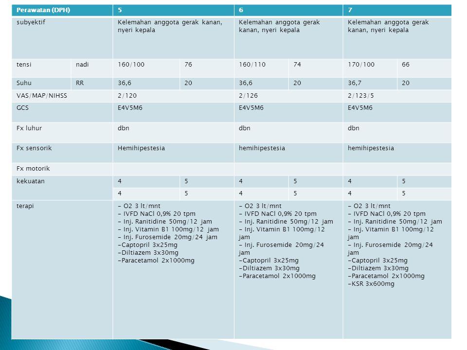 Perawatan (DPH) 5. 6. 7. subyektif. Kelemahan anggota gerak kanan, nyeri kepala. tensi. nadi.