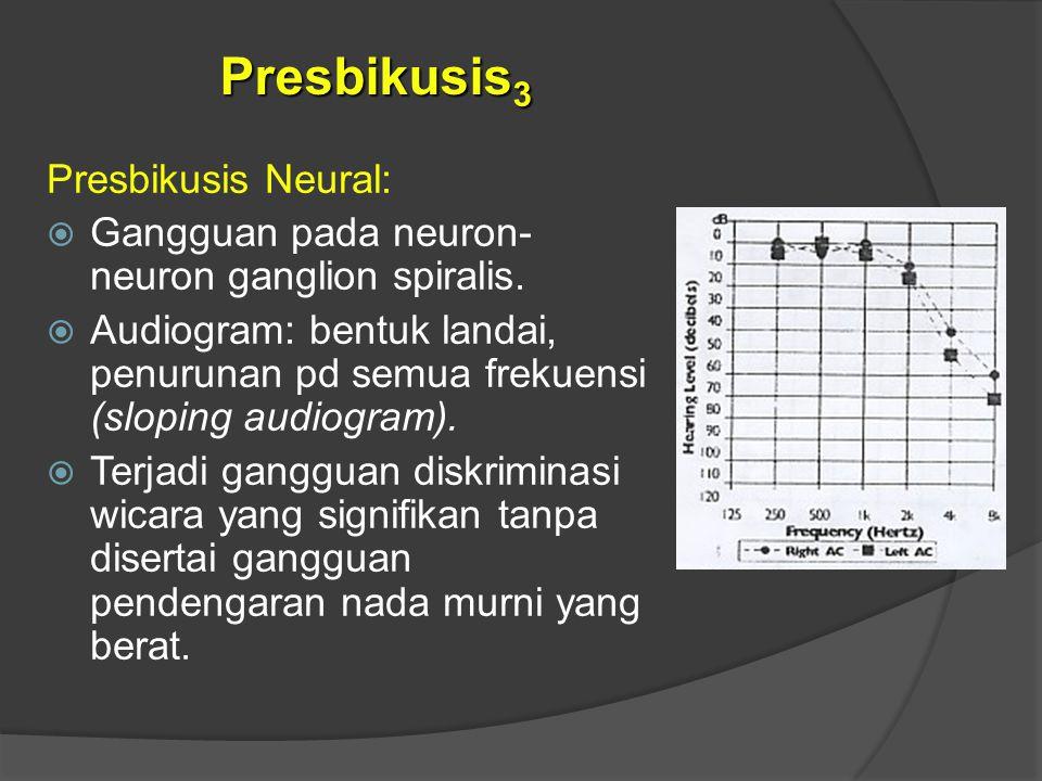 Presbikusis3 Presbikusis Neural:
