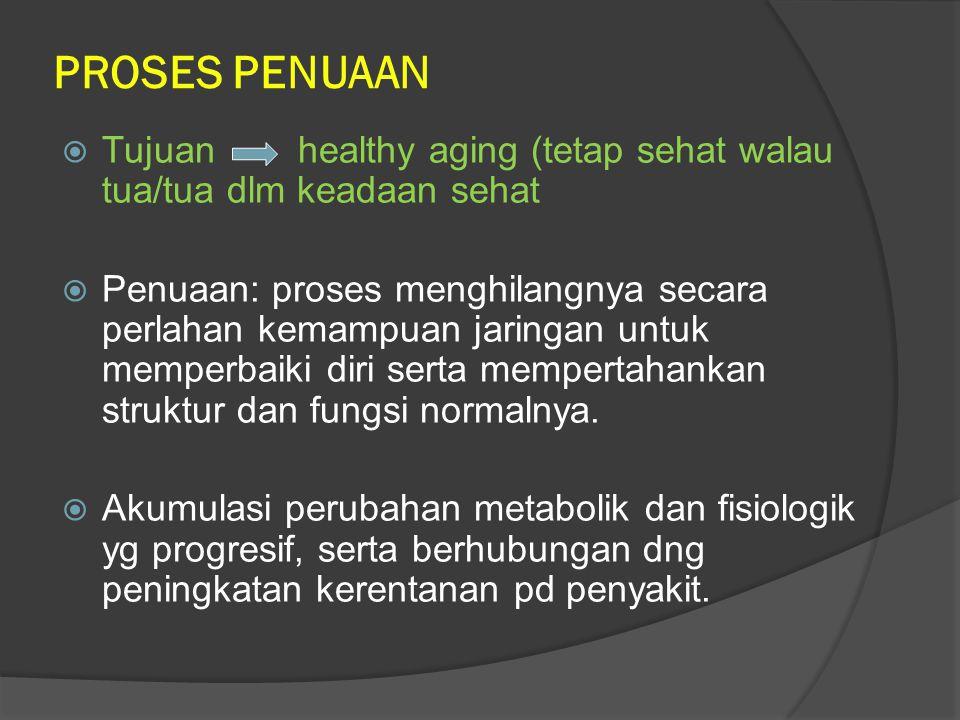 PROSES PENUAAN Tujuan healthy aging (tetap sehat walau tua/tua dlm keadaan sehat.