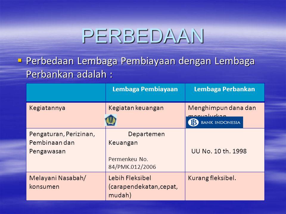 PERBEDAAN Perbedaan Lembaga Pembiayaan dengan Lembaga Perbankan adalah : Lembaga Pembiayaan. Lembaga Perbankan.