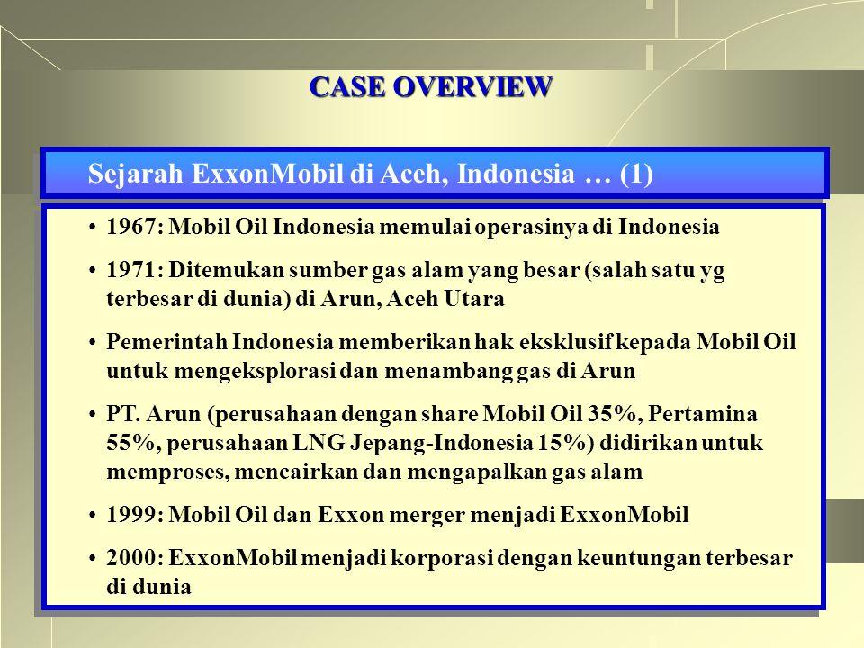 Sejarah ExxonMobil di Aceh, Indonesia … (1)