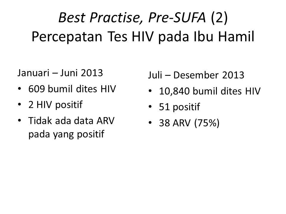Best Practise, Pre-SUFA (2) Percepatan Tes HIV pada Ibu Hamil