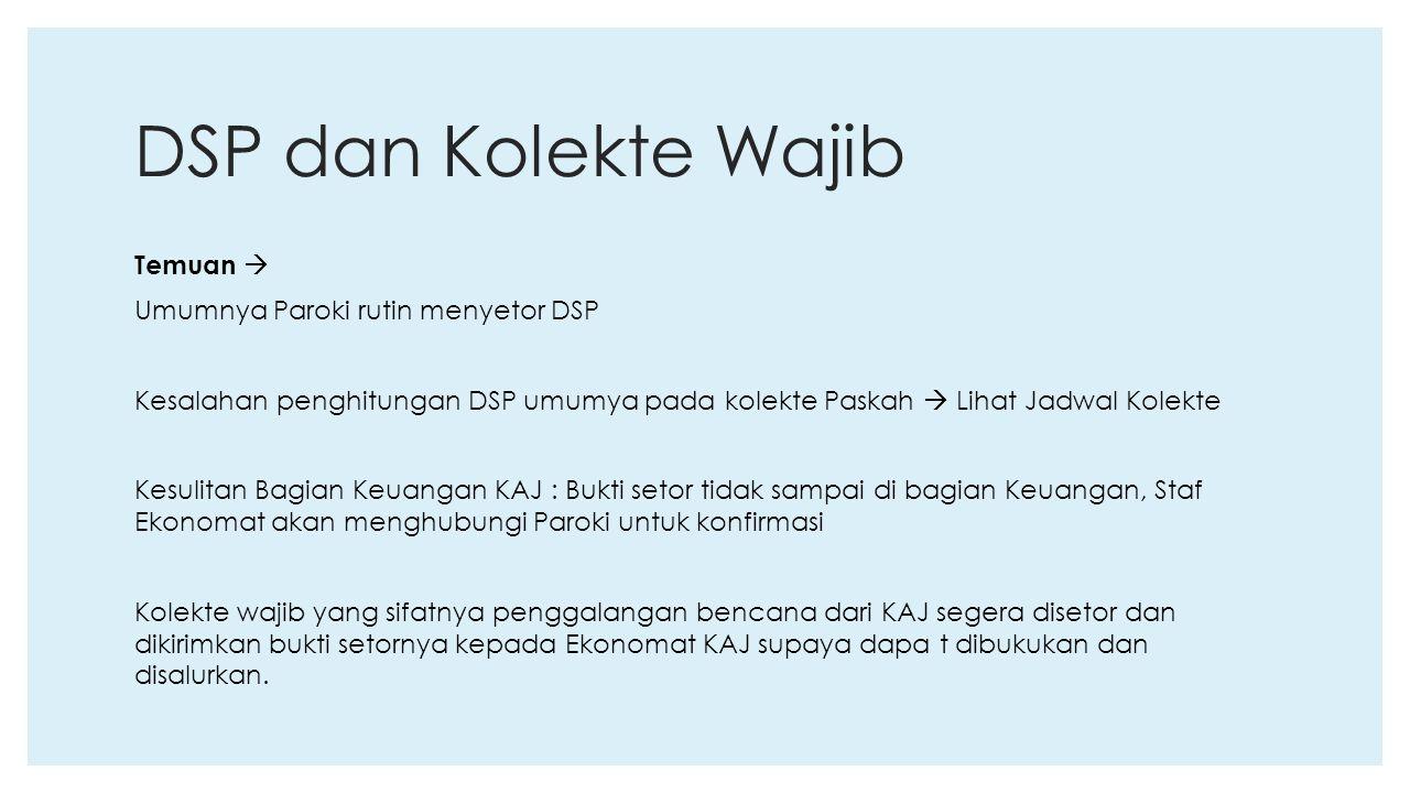 DSP dan Kolekte Wajib