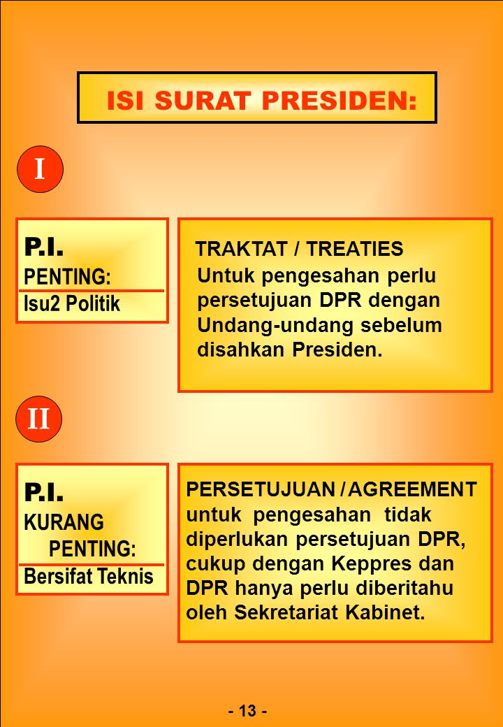 I II ISI SURAT PRESIDEN: P.I. TRAKTAT / TREATIES P.I. PENTING: