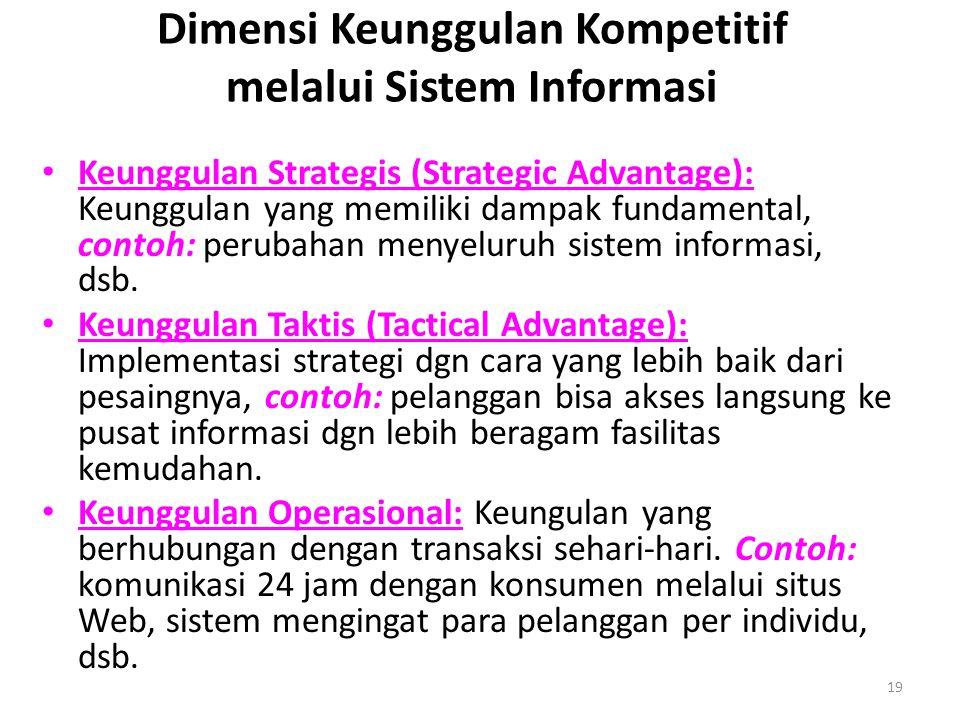 Dimensi Keunggulan Kompetitif melalui Sistem Informasi