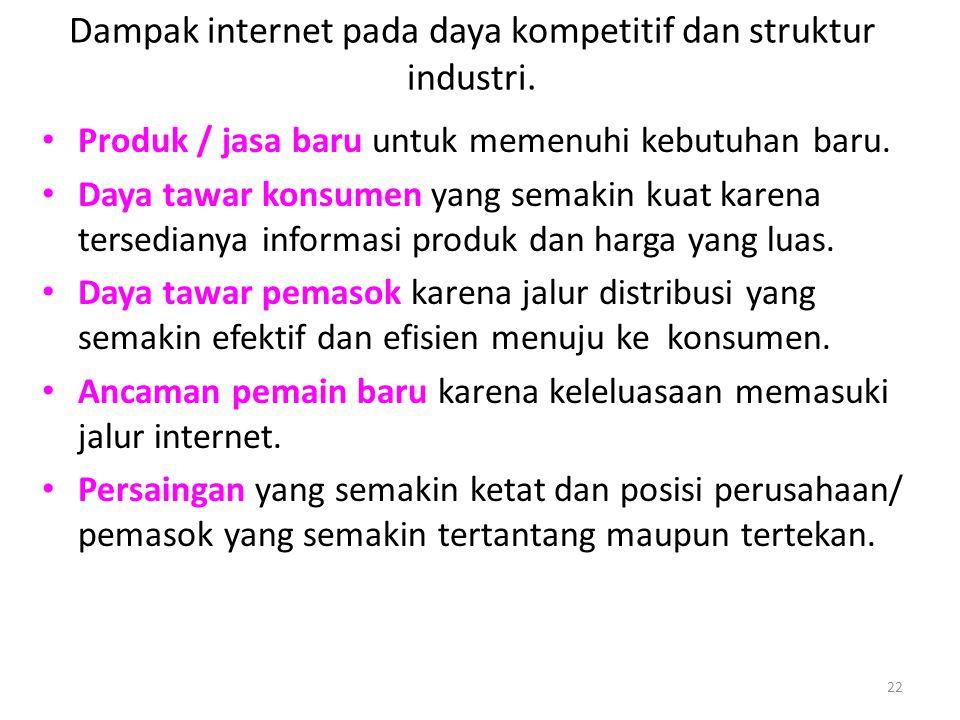 Dampak internet pada daya kompetitif dan struktur industri.