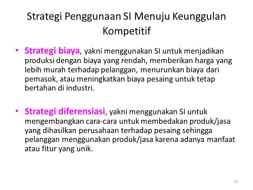 Strategi Penggunaan SI Menuju Keunggulan Kompetitif