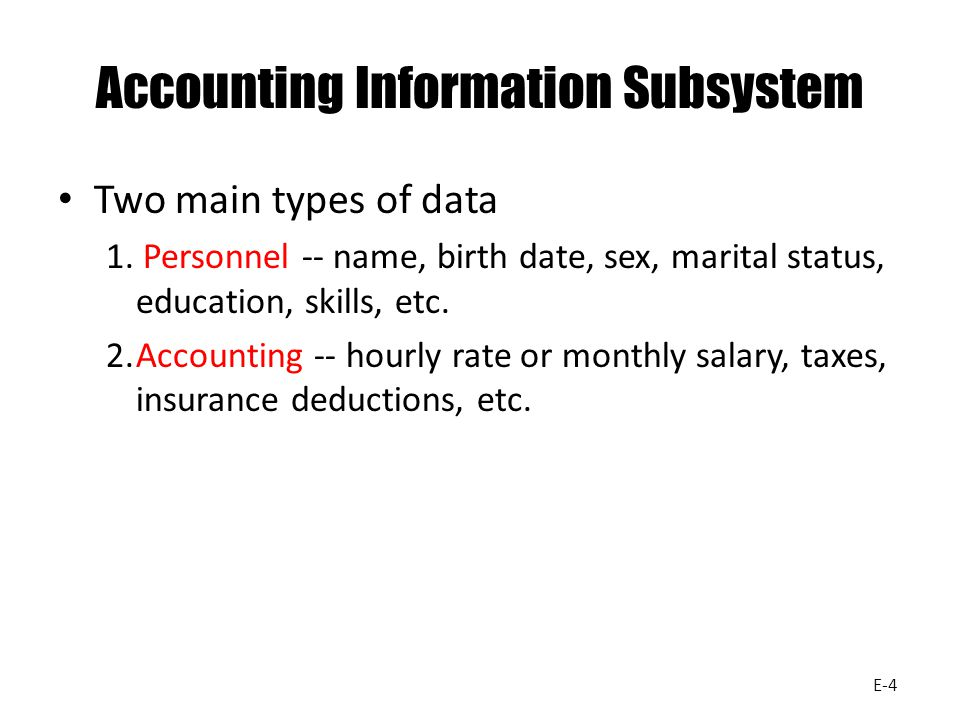 Accounting Information Subsystem
