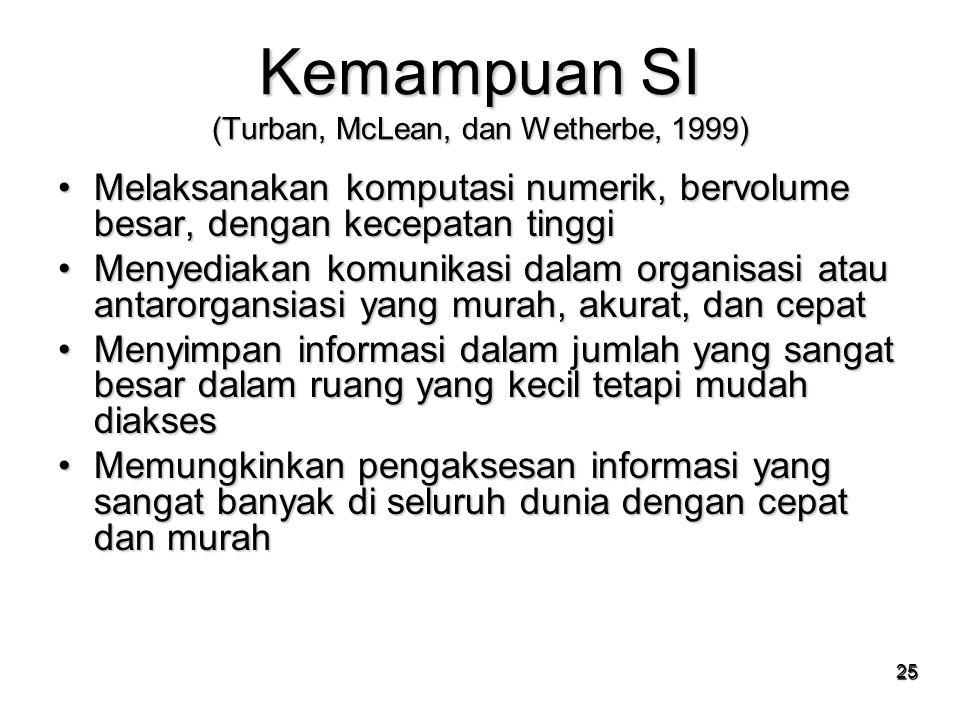 Kemampuan SI (Turban, McLean, dan Wetherbe, 1999)