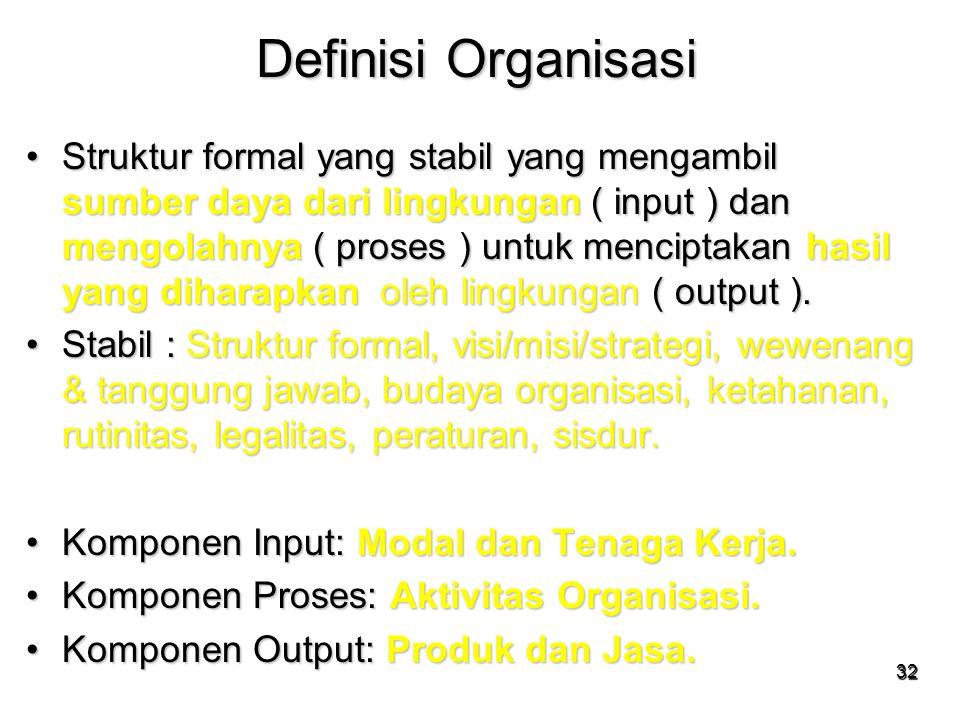 SIM & TI session 13 & 14 Definisi Organisasi.